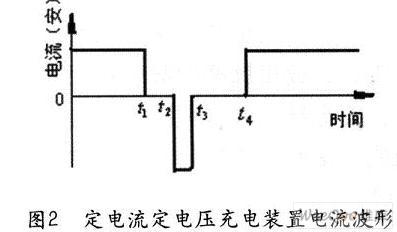 打开放电开关,蓄电池开始向放电电阻放电并经过放电延时电路延时(t2